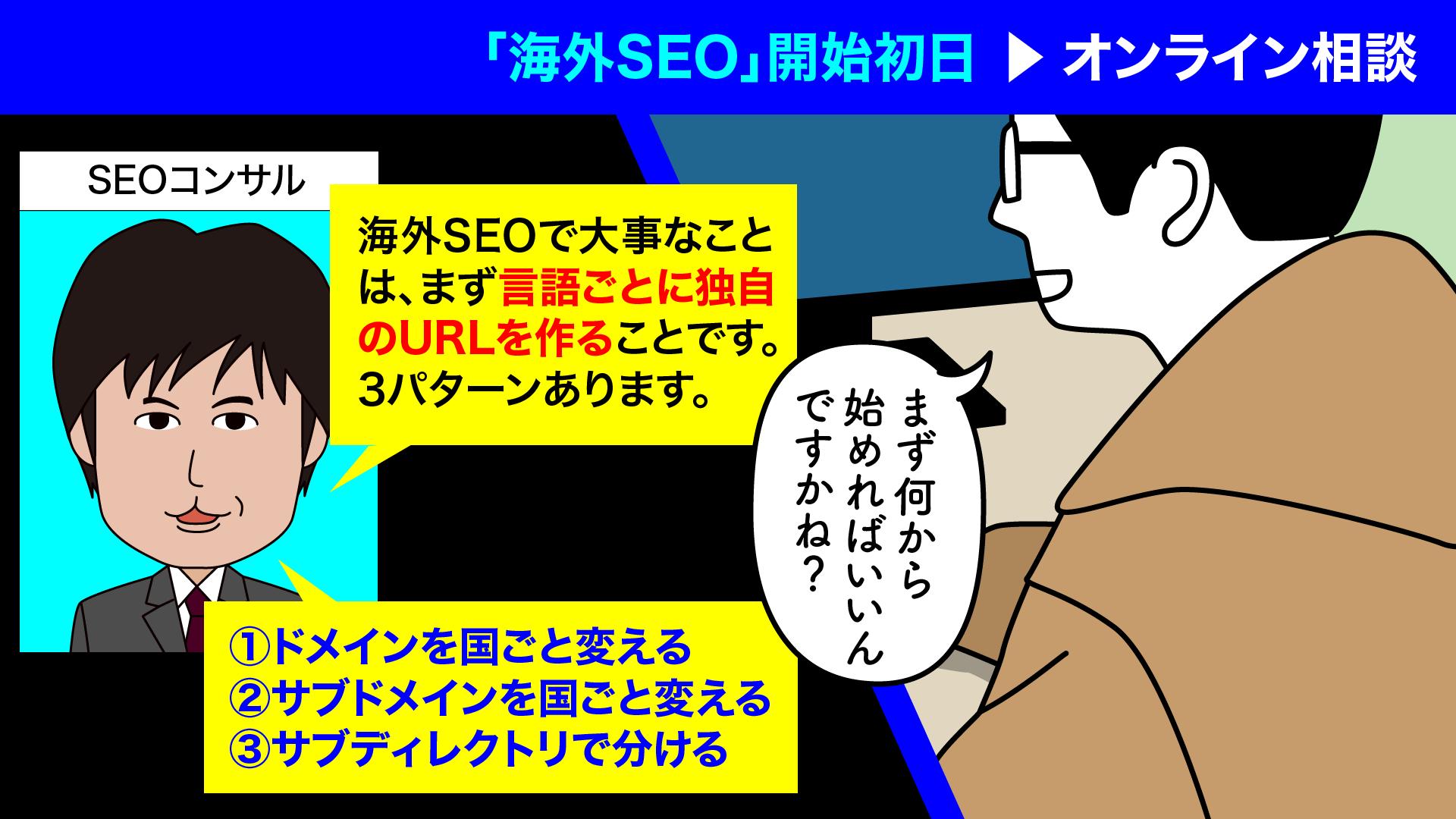 海外SEO-SEO対策漫画②