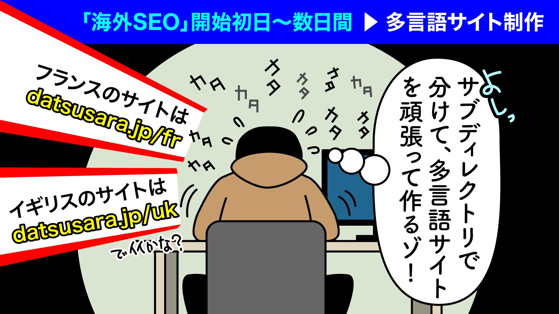海外SEO-SEO対策漫画③