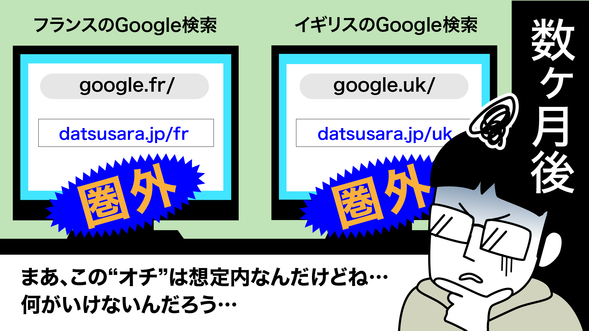 海外SEO-SEO対策漫画④